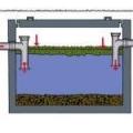 Інженерні рішення - як зробити каналізацію на дачі.