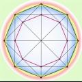 Як знайти периметр правильного багатокутника