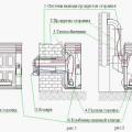 Як встановити газовий конвектор