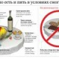 Яка їжа небезпечна в спеку